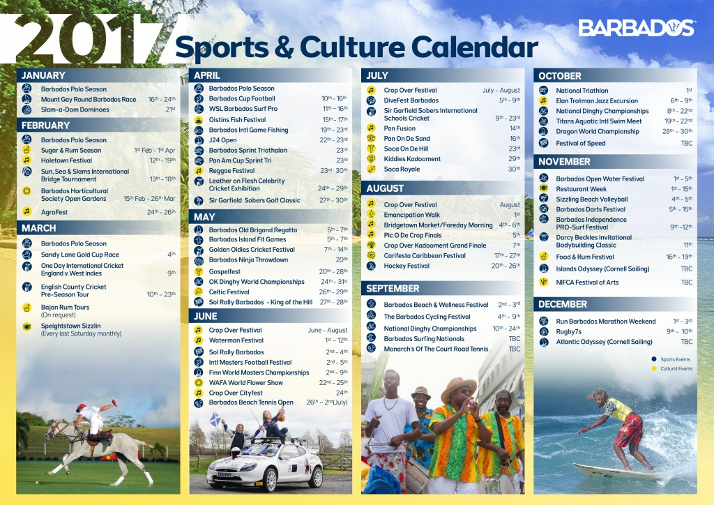 Calendar of Events by Month for the Barbados Yyear of Sports